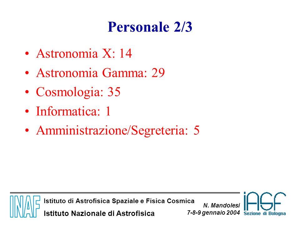 Personale 2/3 Astronomia X: 14 Astronomia Gamma: 29 Cosmologia: 35