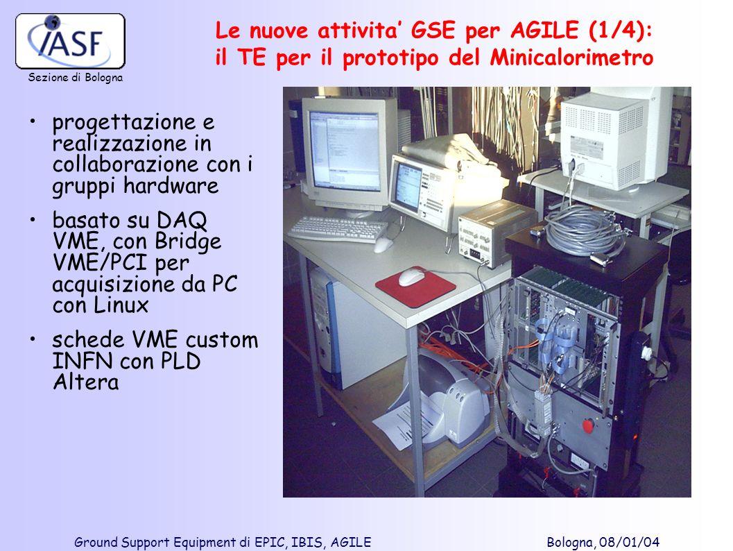 Le nuove attivita' GSE per AGILE (1/4): il TE per il prototipo del Minicalorimetro