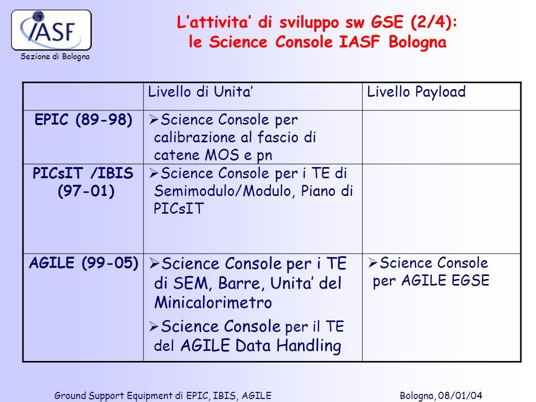 L'attivita' di sviluppo sw GSE (2/4): le Science Console IASF Bologna