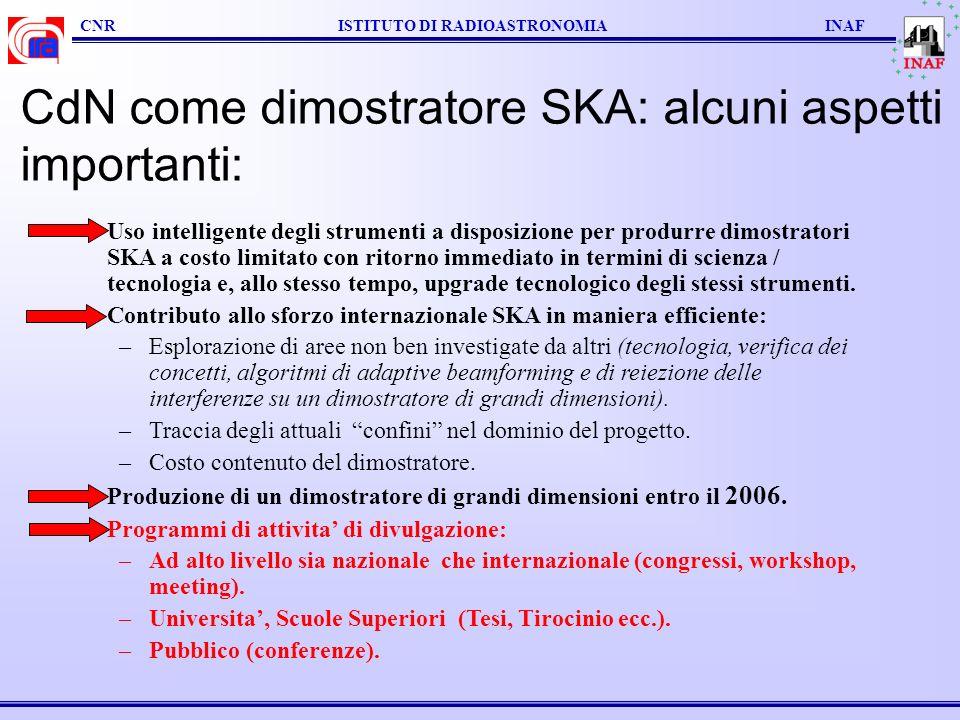 CdN come dimostratore SKA: alcuni aspetti importanti:
