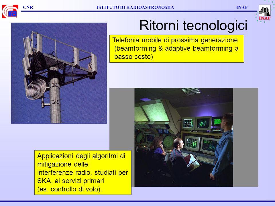 Ritorni tecnologici Telefonia mobile di prossima generazione