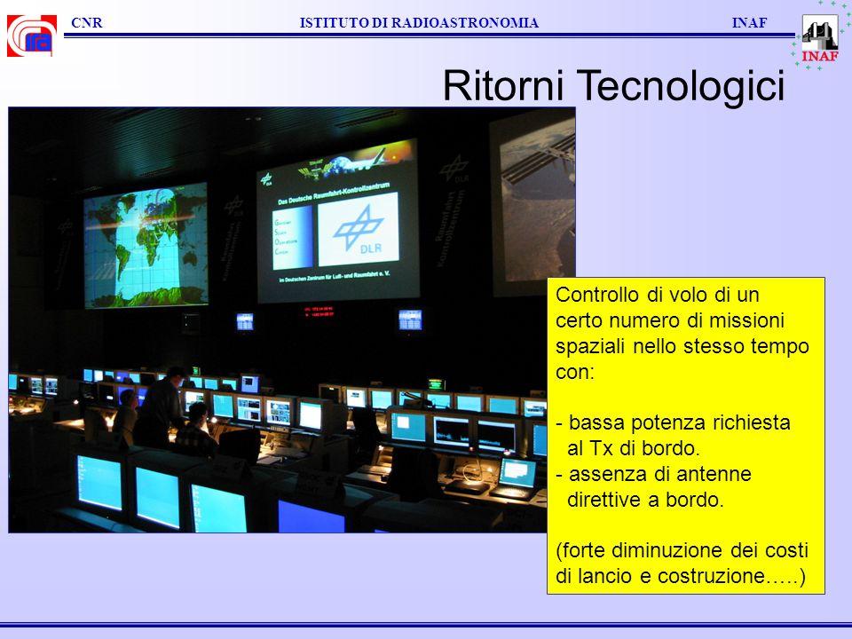 Ritorni Tecnologici Controllo di volo di un certo numero di missioni