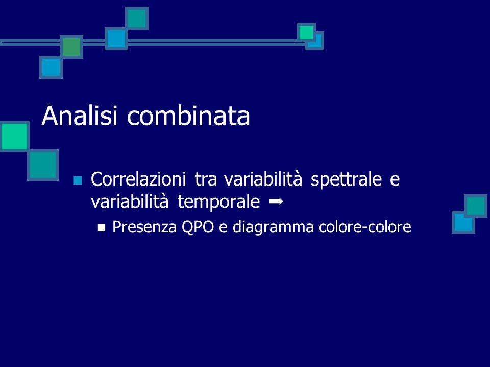 Analisi combinataCorrelazioni tra variabilità spettrale e variabilità temporale  Presenza QPO e diagramma colore-colore.