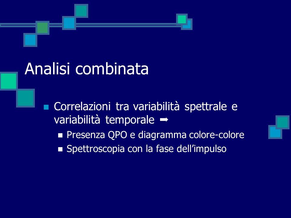 Analisi combinata Correlazioni tra variabilità spettrale e variabilità temporale  Presenza QPO e diagramma colore-colore.