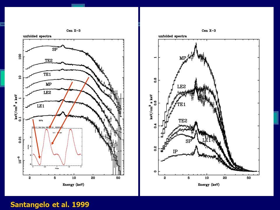 Santangelo et al. 1999