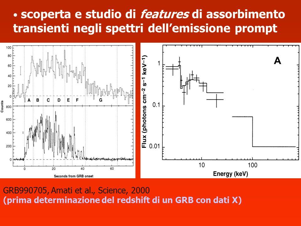 scoperta e studio di features di assorbimento transienti negli spettri dell'emissione prompt