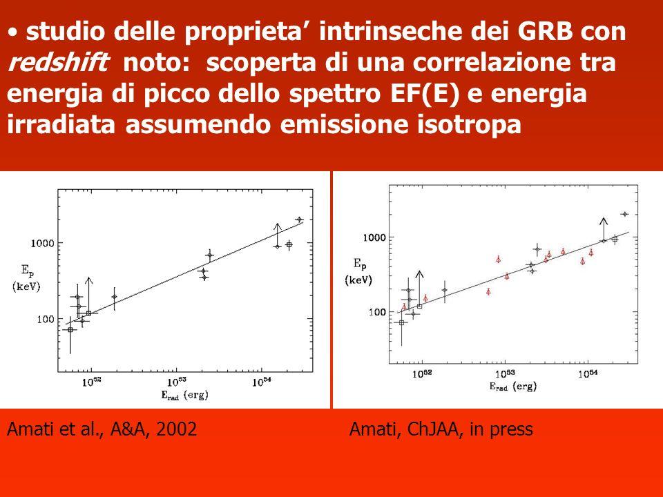studio delle proprieta' intrinseche dei GRB con redshift noto: scoperta di una correlazione tra energia di picco dello spettro EF(E) e energia irradiata assumendo emissione isotropa