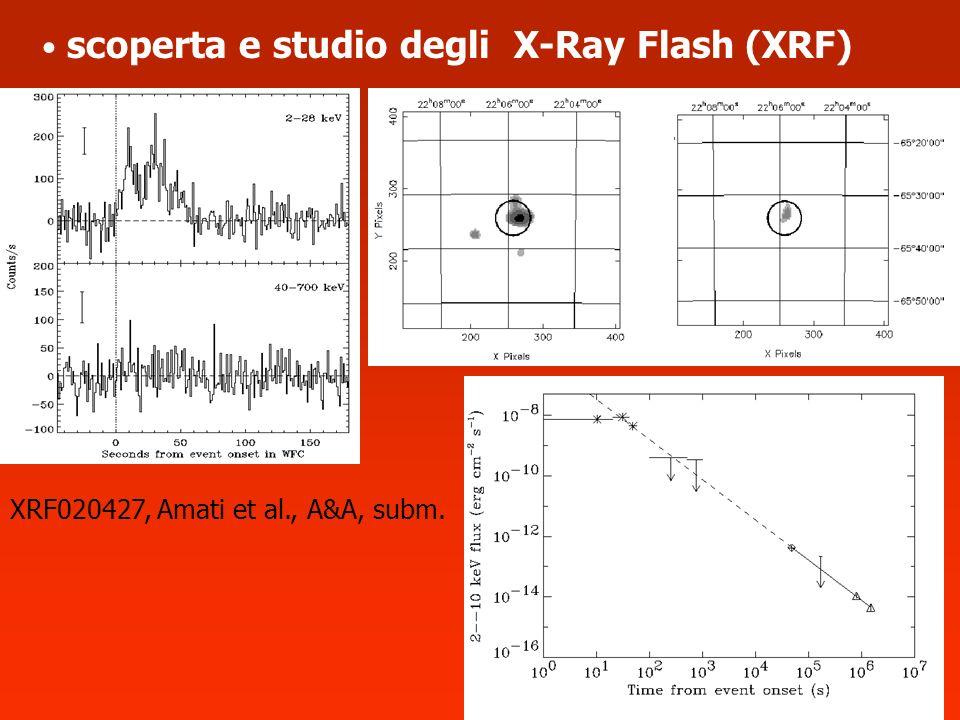 scoperta e studio degli X-Ray Flash (XRF)