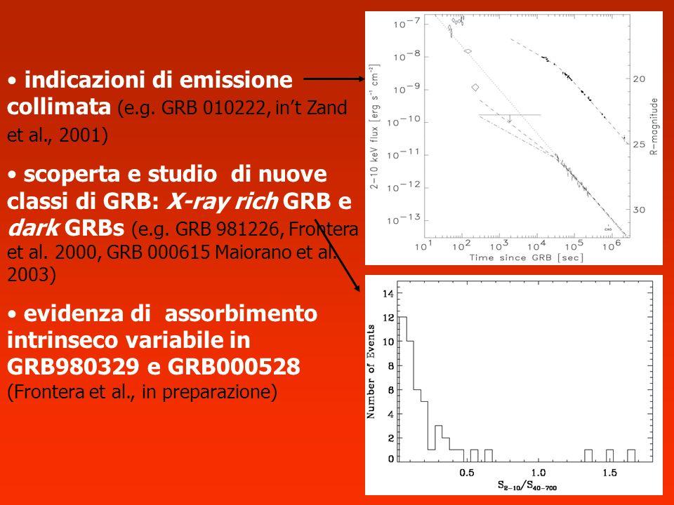 indicazioni di emissione collimata (e. g. GRB 010222, in't Zand et al