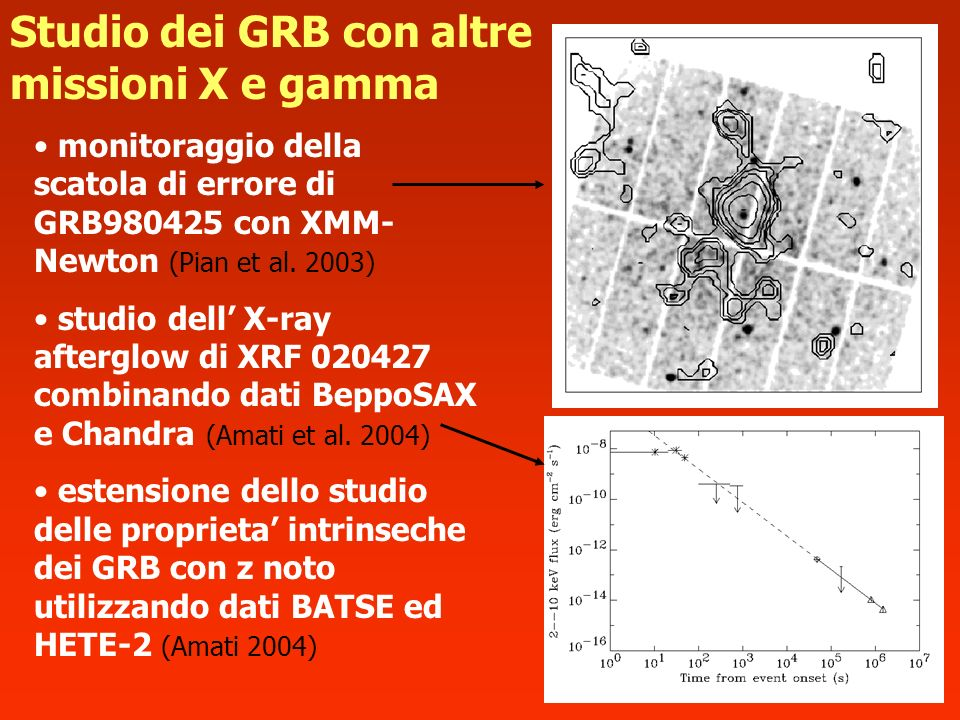 Studio dei GRB con altre missioni X e gamma