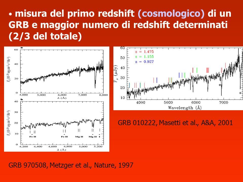misura del primo redshift (cosmologico) di un GRB e maggior numero di redshift determinati (2/3 del totale)
