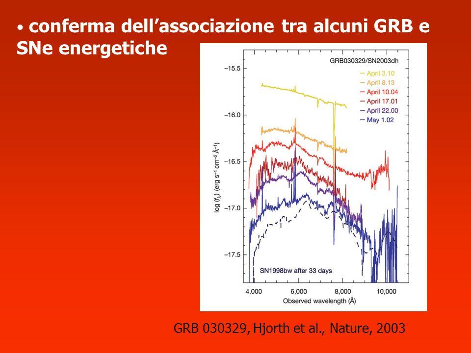 conferma dell'associazione tra alcuni GRB e SNe energetiche