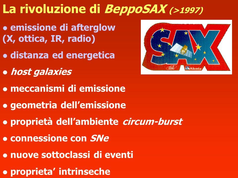 La rivoluzione di BeppoSAX (>1997)