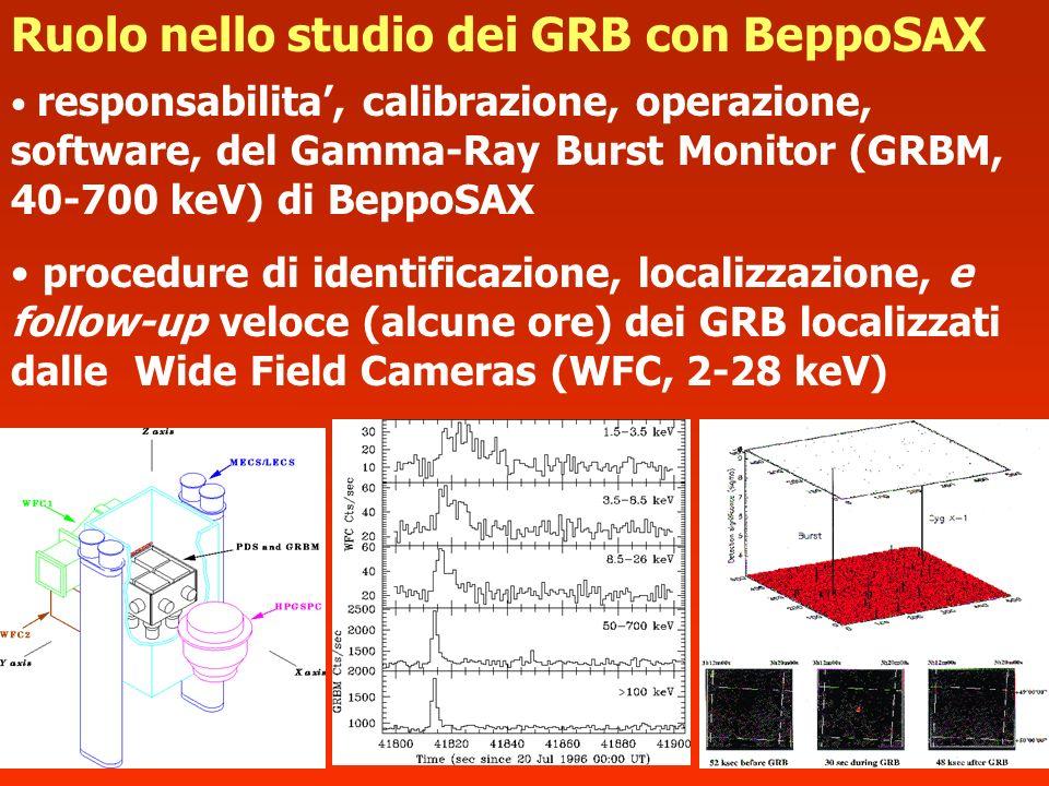 Ruolo nello studio dei GRB con BeppoSAX