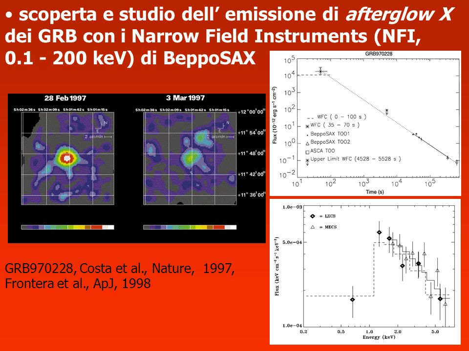 scoperta e studio dell' emissione di afterglow X dei GRB con i Narrow Field Instruments (NFI, 0.1 - 200 keV) di BeppoSAX