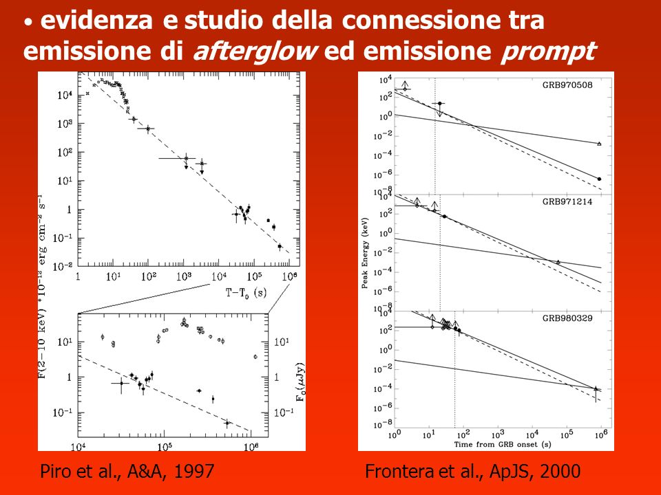 evidenza e studio della connessione tra emissione di afterglow ed emissione prompt