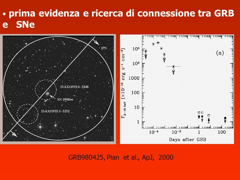 prima evidenza e ricerca di connessione tra GRB e SNe