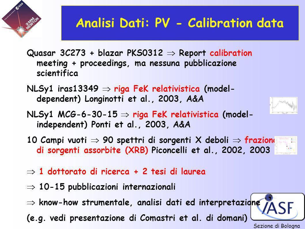 Analisi Dati: PV - Calibration data