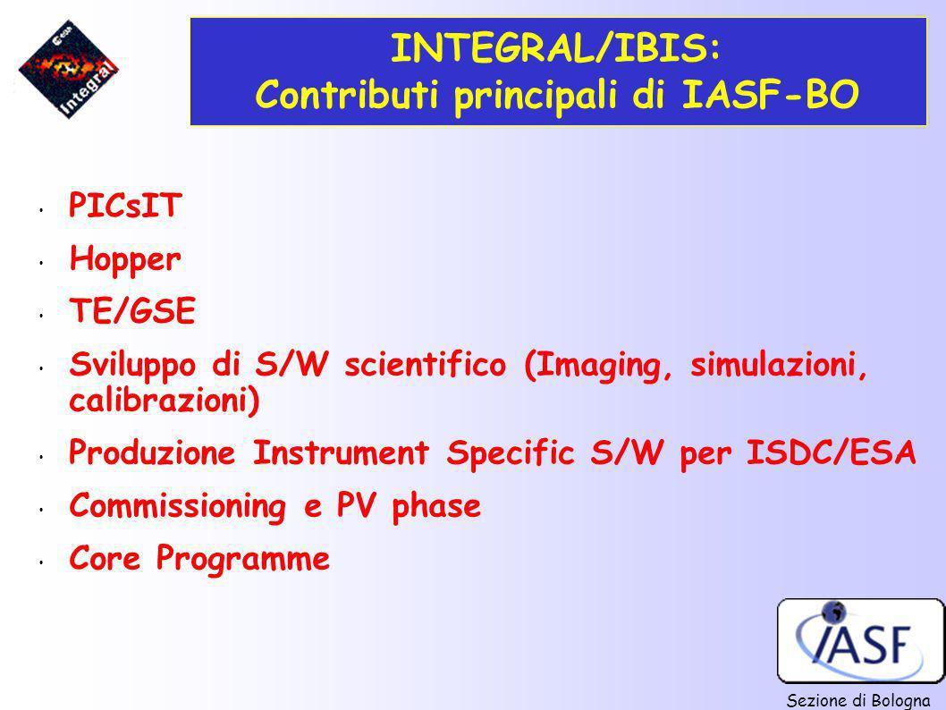 INTEGRAL/IBIS: Contributi principali di IASF-BO