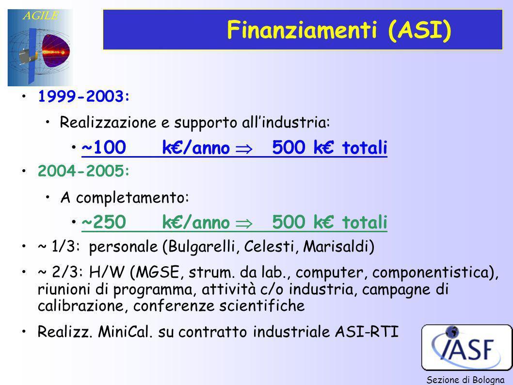 Finanziamenti (ASI) ~100 k€/anno  500 k€ totali
