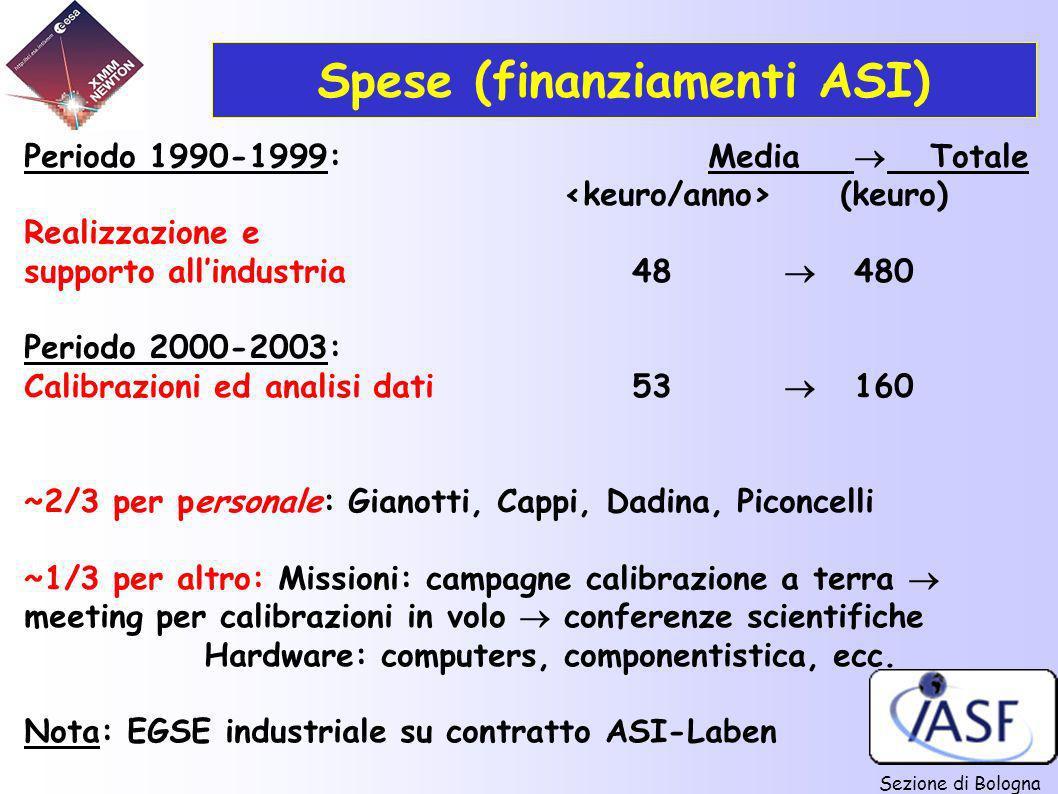 Spese (finanziamenti ASI)