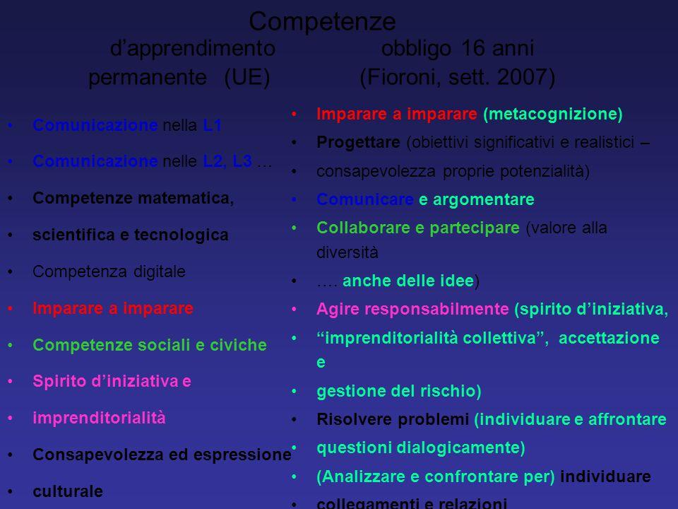 Competenze d'apprendimento. obbligo 16 anni permanente (UE)