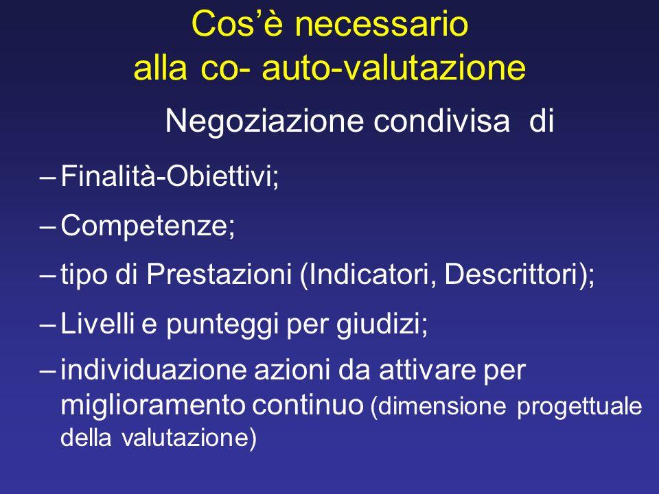 Cos'è necessario alla co- auto-valutazione