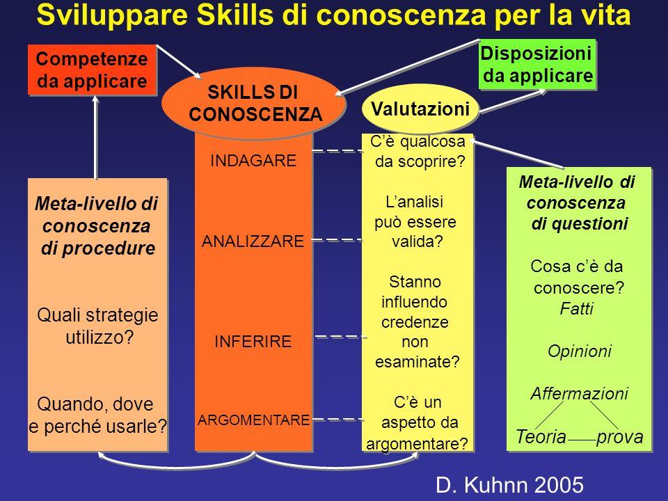 Sviluppare Skills di conoscenza per la vita
