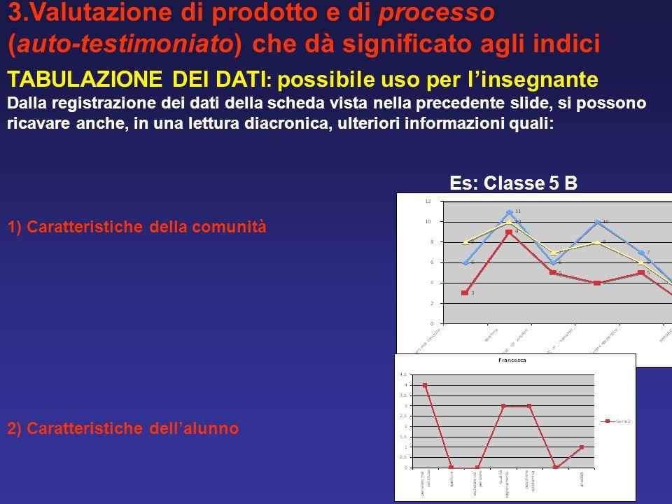 3.Valutazione di prodotto e di processo
