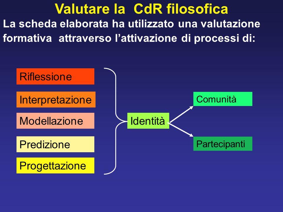 Valutare la CdR filosofica