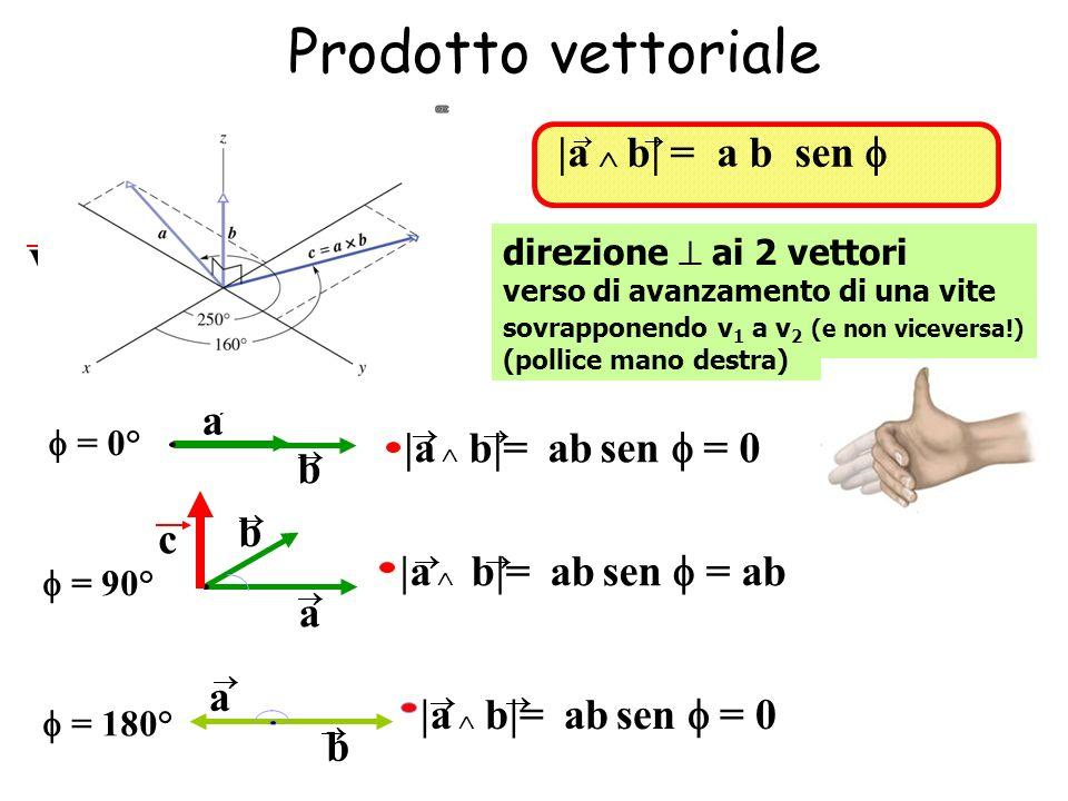 Prodotto vettoriale |a  b| = a b sen f v3 f a |a  b|= ab sen f = 0 b