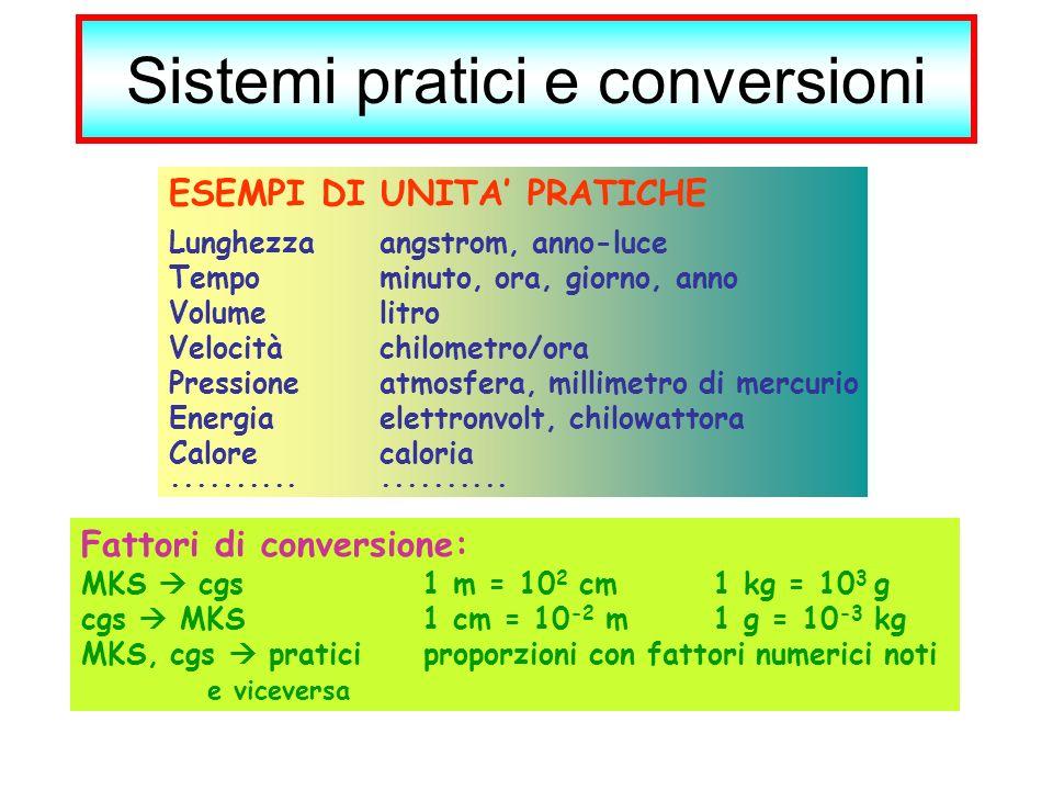 Sistemi pratici e conversioni