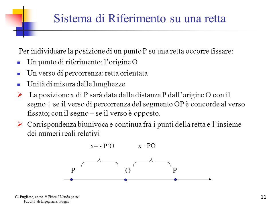 Sistema di Riferimento su una retta