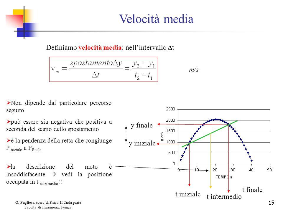Velocità media Definiamo velocità media: nell'intervallo Dt m/s