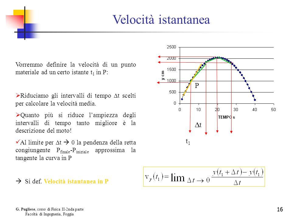 Velocità istantanea P Dt t1