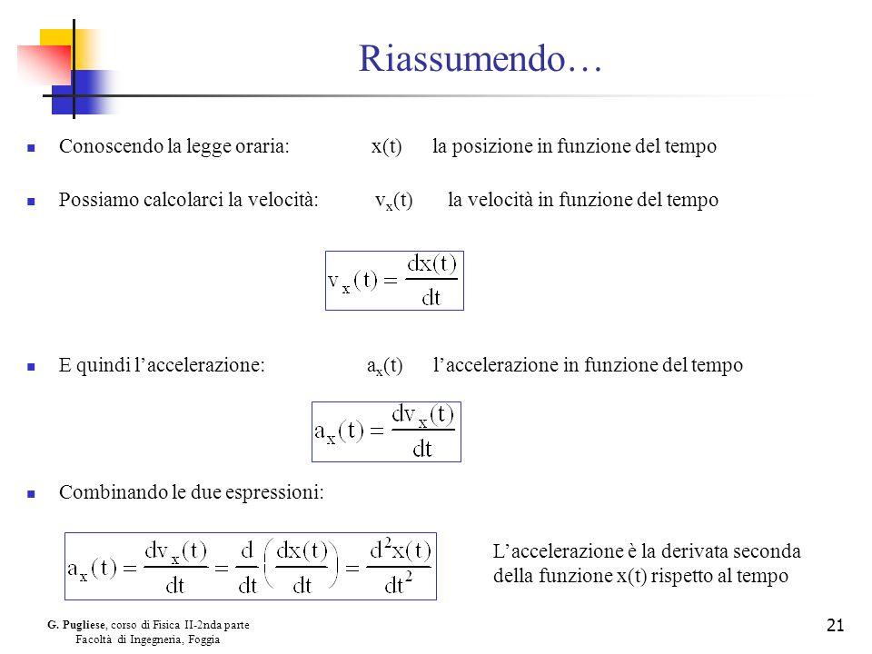 Riassumendo… Conoscendo la legge oraria: x(t) la posizione in funzione del tempo.