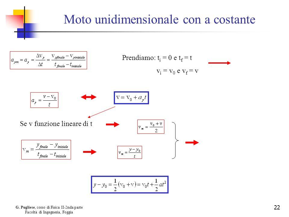 Moto unidimensionale con a costante