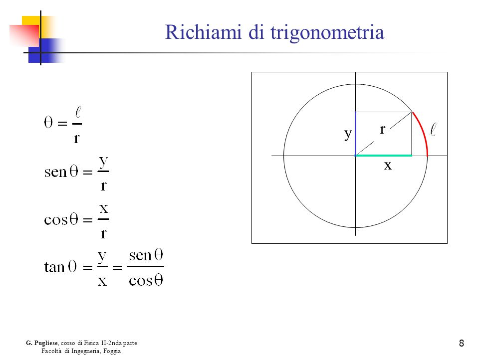 Richiami di trigonometria
