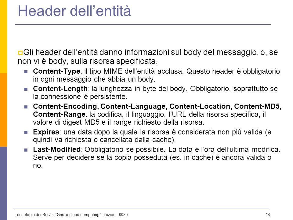 Header dell'entità Gli header dell'entità danno informazioni sul body del messaggio, o, se non vi è body, sulla risorsa specificata.