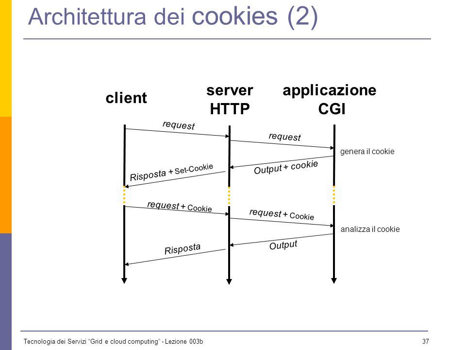 Architettura dei cookies (2)