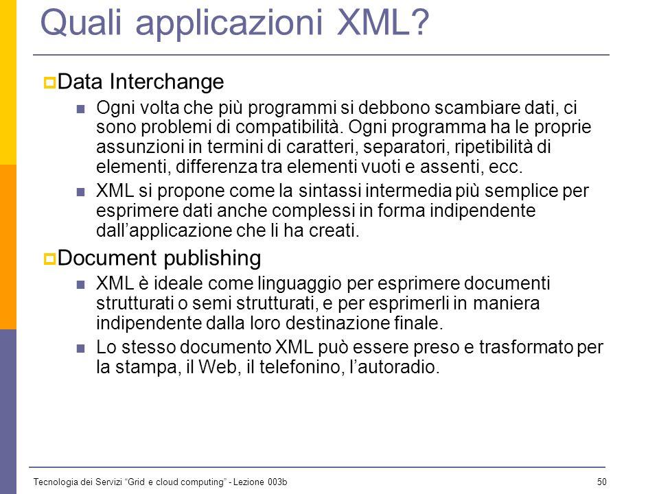 Quali applicazioni XML