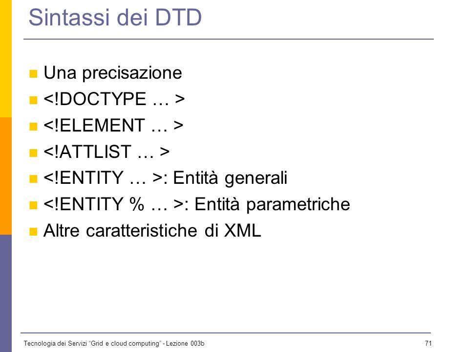 Sintassi dei DTD Una precisazione <!DOCTYPE … >