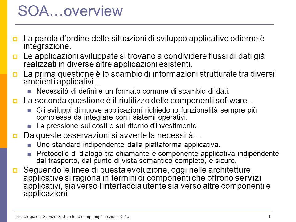SOA…overview La parola d'ordine delle situazioni di sviluppo applicativo odierne è integrazione.