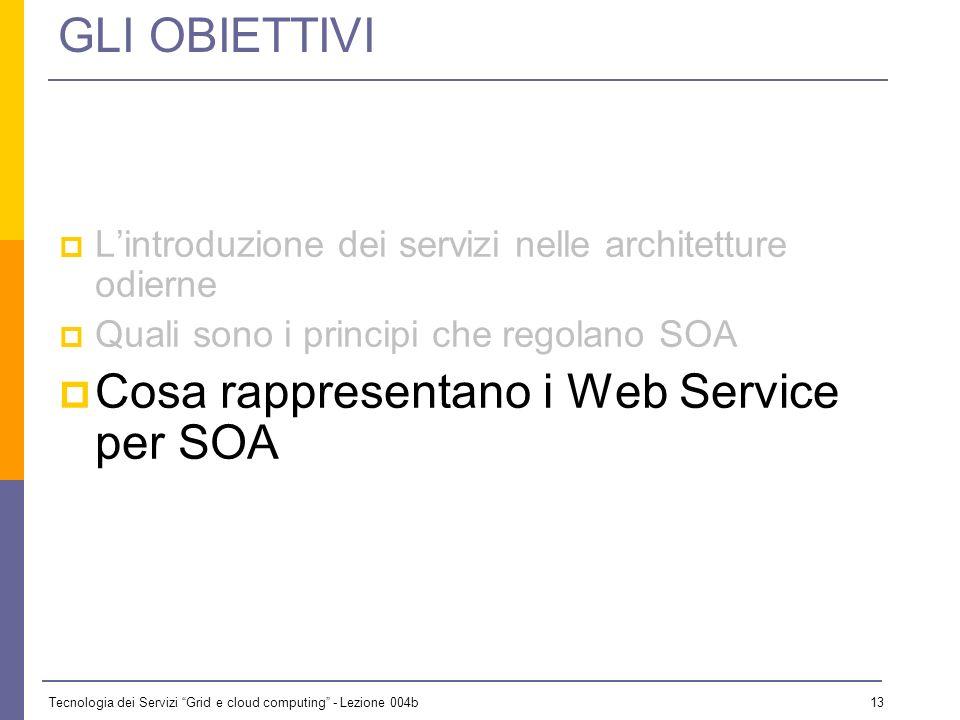Cosa rappresentano i Web Service per SOA