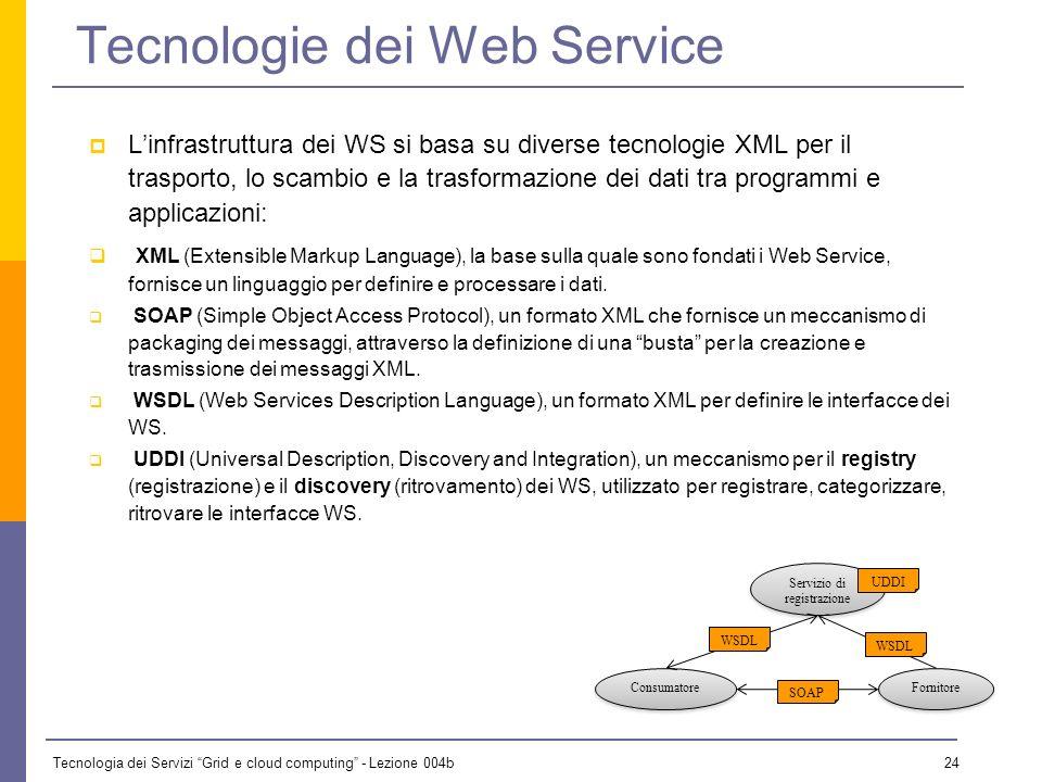 Tecnologie dei Web Service