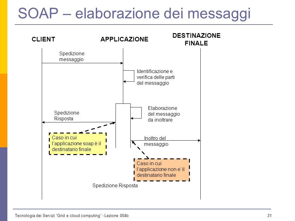 SOAP – elaborazione dei messaggi
