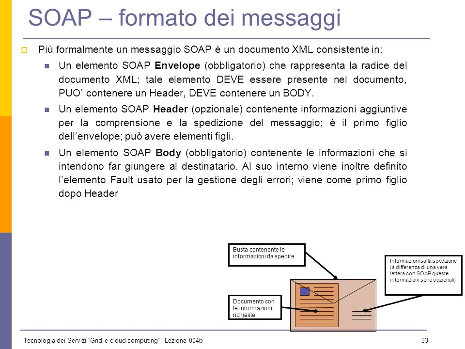 SOAP – formato dei messaggi