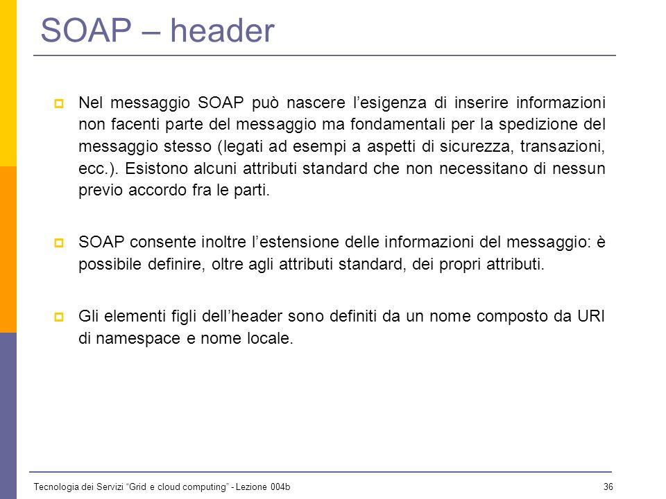 SOAP – header