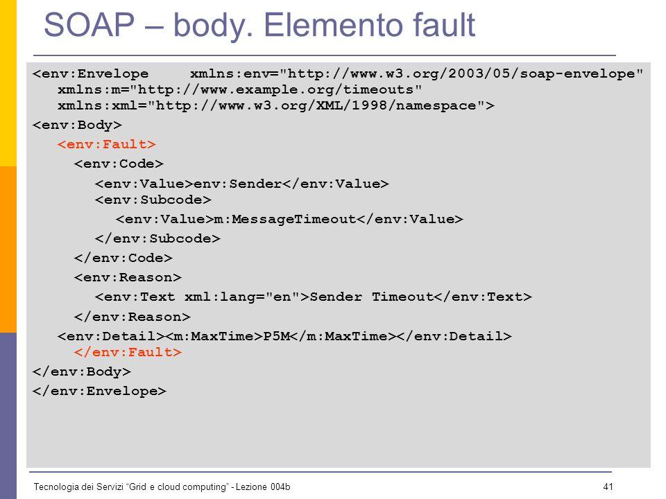 SOAP – body. Elemento fault