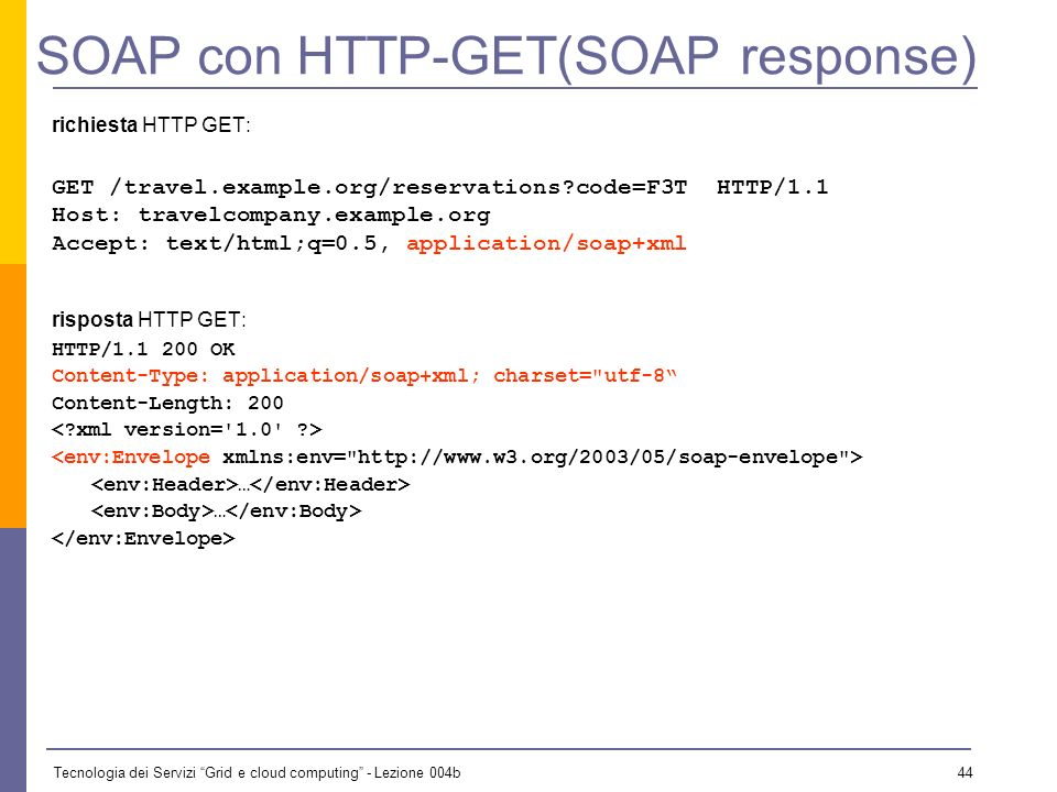 SOAP con HTTP-GET(SOAP response)